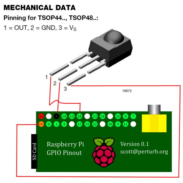 IR Remote Wiring